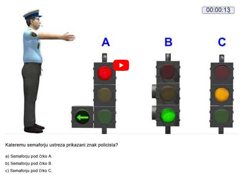 Primer animiranega testa CPP